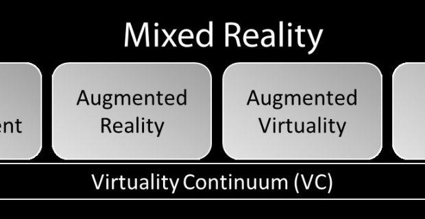 1 Reality-virtuality continuum