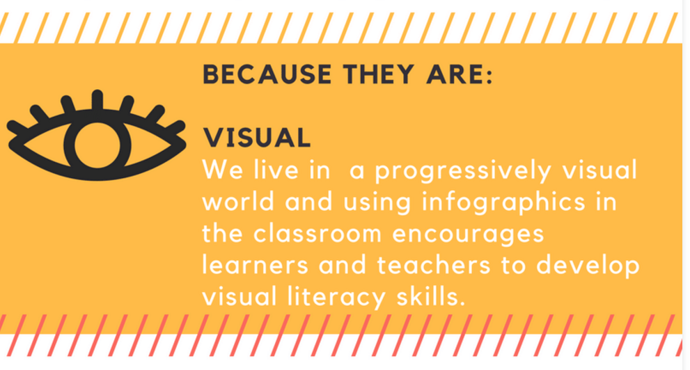 Infographics in Education: Wha…